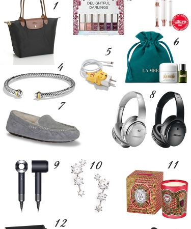 Last minute Gift Guide for Her